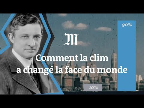CommentLaClimAChangeLeMonde