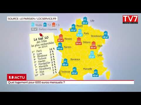 Le Prix Des Logements En France